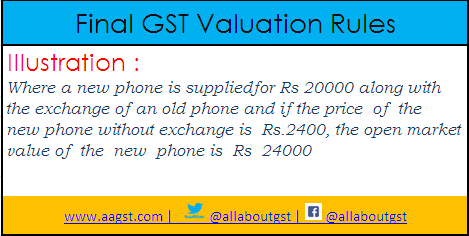 gst valuation